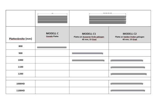 KOPA-Tracks Weichbodenbänder Plattenbreiten und Plattenmodelle | Benlex GmbH